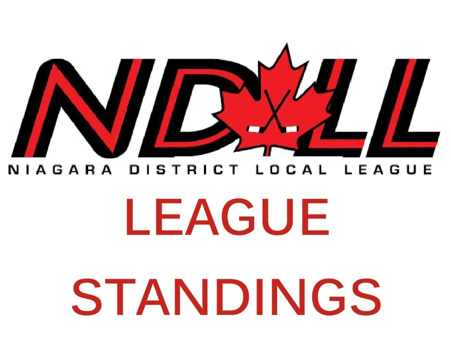 Niagara District Local League